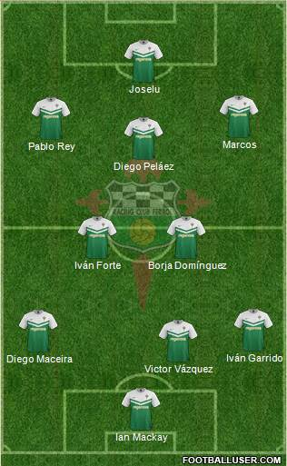 Racing Club de Ferrol S.A.D 4-2-4 football formation