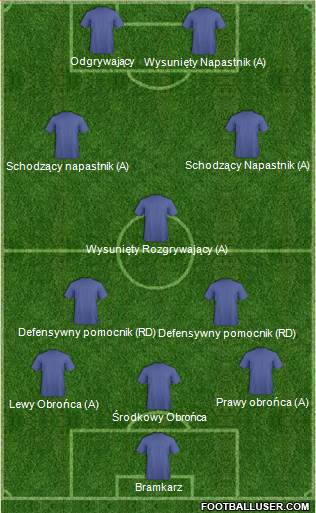 Football Manager Team 5-3-2 football formation