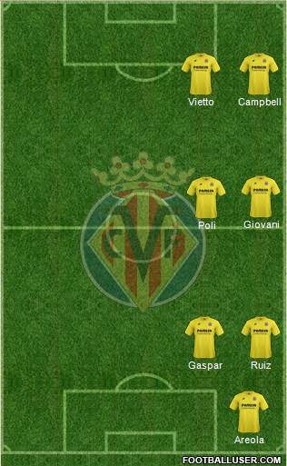 Villarreal C.F., S.A.D. 4-1-4-1 football formation