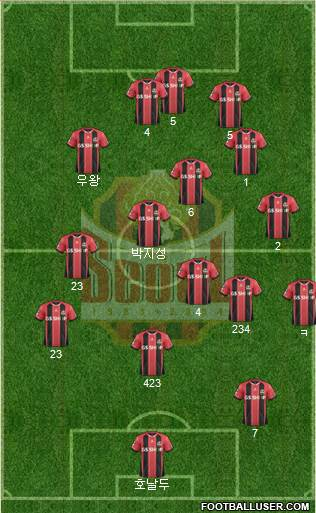 FC Seoul 4-3-2-1 football formation