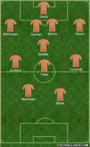 Dundee United 4-1-3-2 football formation