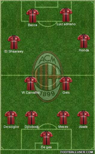 A.C. Milan 4-2-2-2 football formation