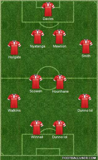 Barnsley 4-4-2 football formation