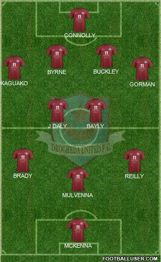 Drogheda United 4-2-3-1 football formation