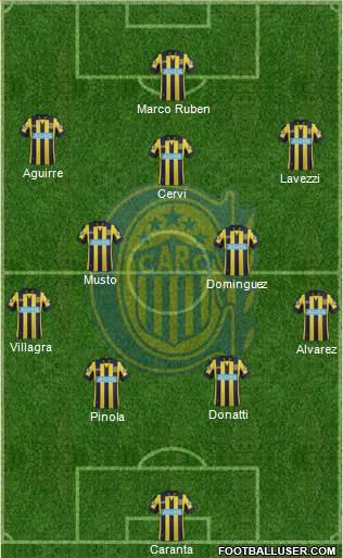 Rosario Central 4-2-3-1 football formation