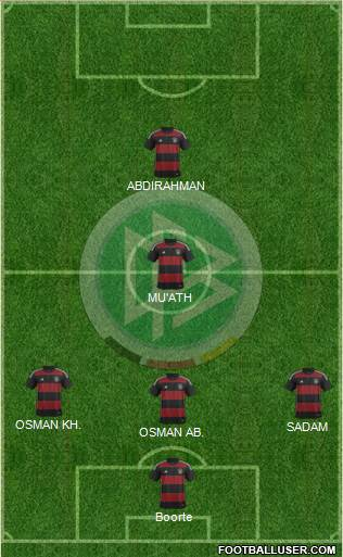 Germany 3-4-2-1 football formation