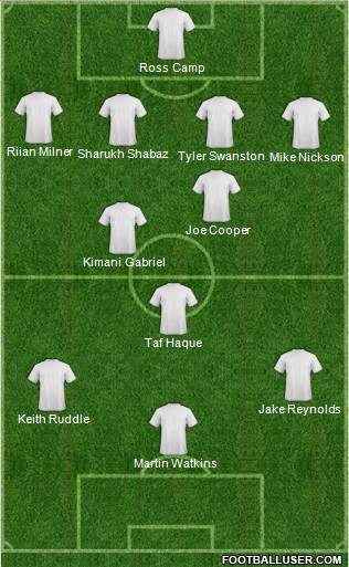 World Cup 2014 Team 4-3-1-2 football formation