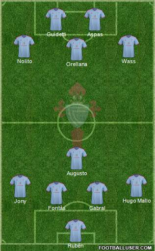 R.C. Celta S.A.D. 4-1-3-2 football formation