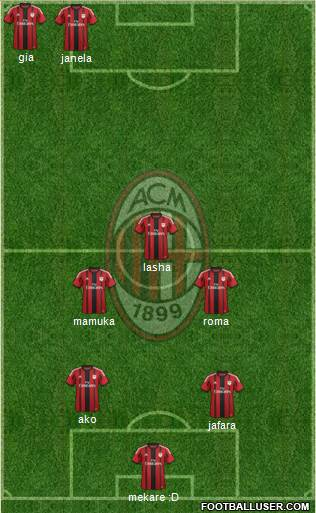 A.C. Milan 5-4-1 football formation