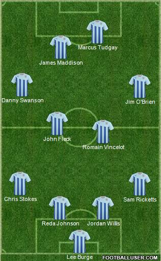 Coventry City 4-4-2 football formation
