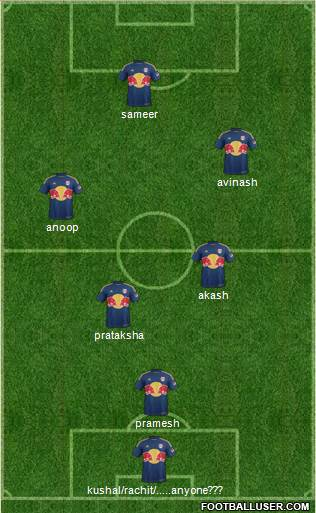 New York Red Bulls 3-5-2 football formation