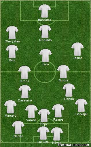 Champions League Team 4-2-3-1 football formation