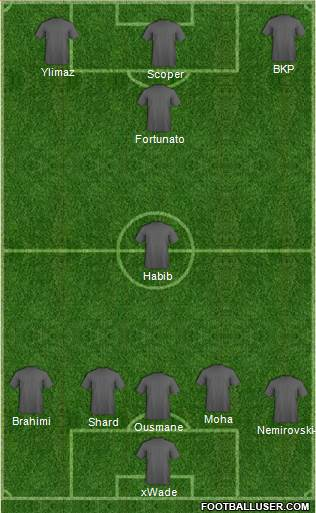 Fifa Team 4-4-2 football formation