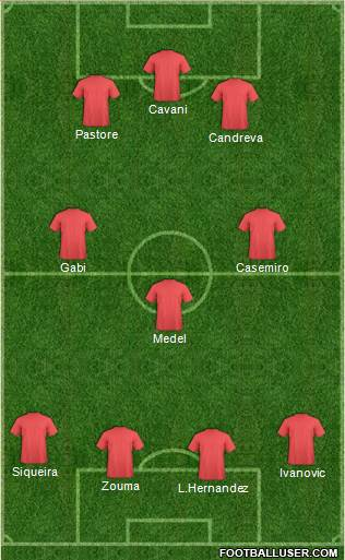 Football Manager Team 4-3-3 football formation
