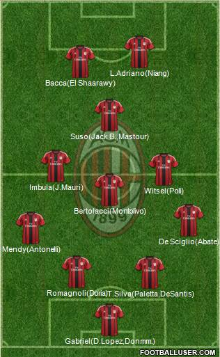 A.C. Milan 4-1-4-1 football formation