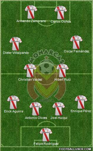 Club Monarcas Morelia 4-4-1-1 football formation