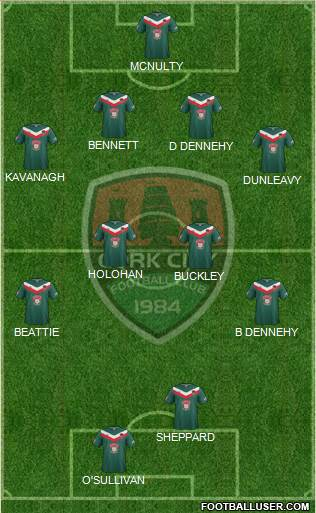 Cork City 4-4-2 football formation