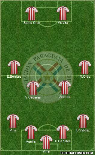 Paraguay 4-2-2-2 football formation