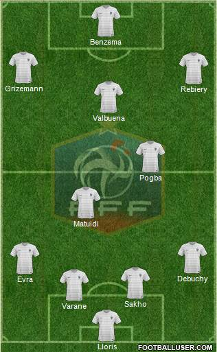 France 3-4-3 football formation