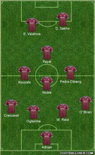 West Ham United 3-5-1-1 football formation