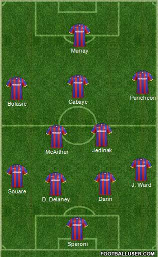 Crystal Palace 3-5-2 football formation