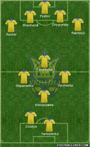 Ukraine 4-3-1-2 football formation