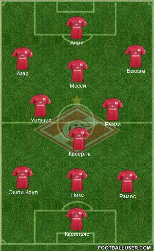 Spartak Moscow 3-4-2-1 football formation