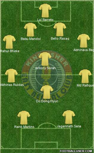 East Bengal Club 4-4-2 football formation