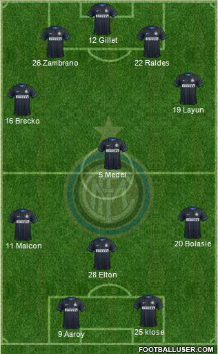 F.C. Internazionale 4-1-3-2 football formation