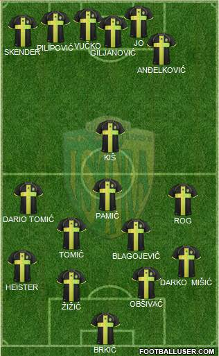 NK Istra 1961 4-2-4 football formation