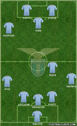S.S. Lazio 5-3-2 football formation