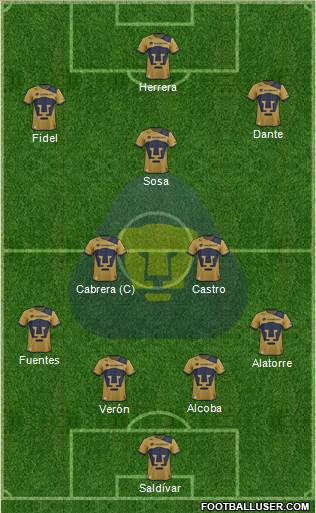 Club Pumas de Cuernavaca 4-2-1-3 football formation