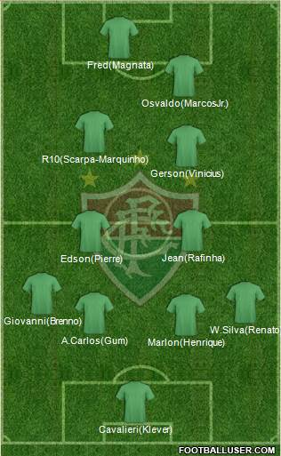 Fluminense FC 4-2-2-2 football formation