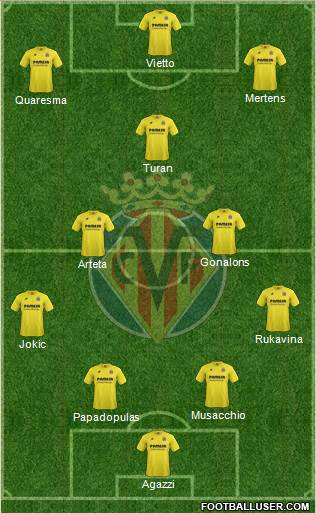 Villarreal C.F., S.A.D. 4-2-2-2 football formation