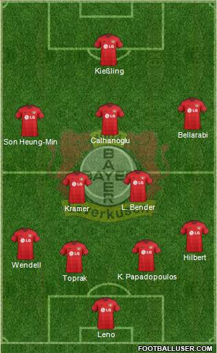 Bayer 04 Leverkusen 3-5-1-1 football formation