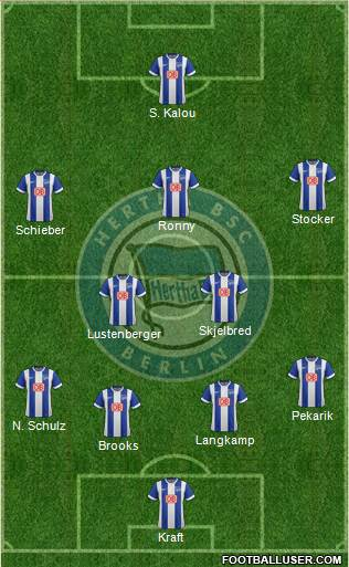 Hertha BSC Berlin 4-1-2-3 football formation