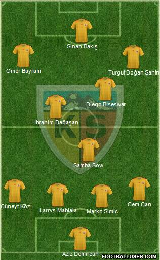 Kayserispor 4-3-3 football formation