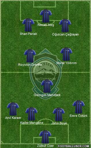 Kayseri Erciyesspor 4-3-3 football formation