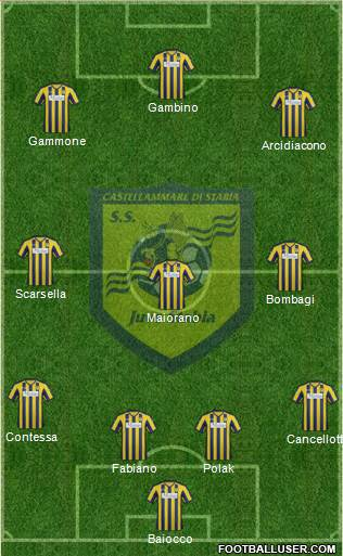 Juve Stabia 4-3-3 football formation