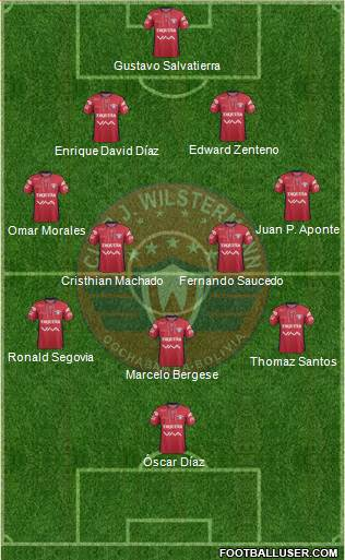 C Jorge Wilstermann 4-4-2 football formation