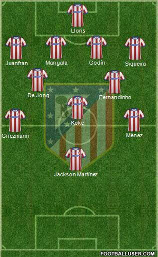 Atlético Madrid B 4-4-1-1 football formation