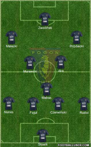 Pogon Szczecin 4-4-2 football formation