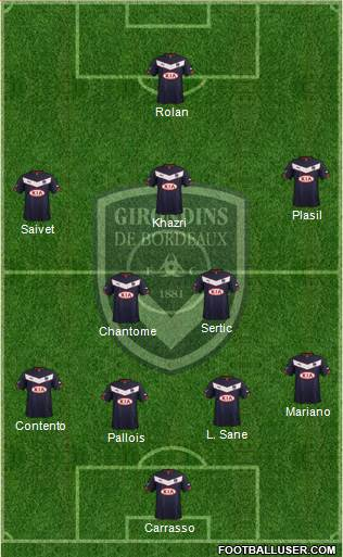 FC Girondins de Bordeaux 3-4-3 football formation