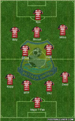 Pattaya United FC 4-2-3-1 football formation