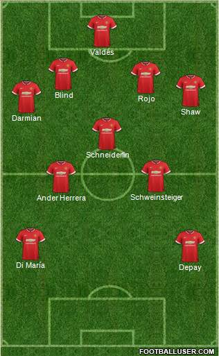 Manchester United 5-4-1 football formation