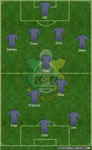 Kano Pillars FC 4-3-3 football formation