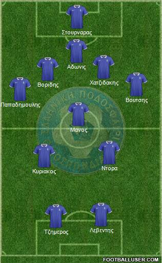 Greece 5-3-2 football formation