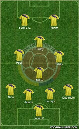 Colombia 4-1-3-2 football formation