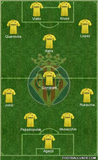 Villarreal C.F., S.A.D. 4-3-1-2 football formation