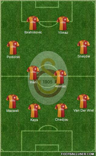 Galatasaray SK 4-2-2-2 football formation